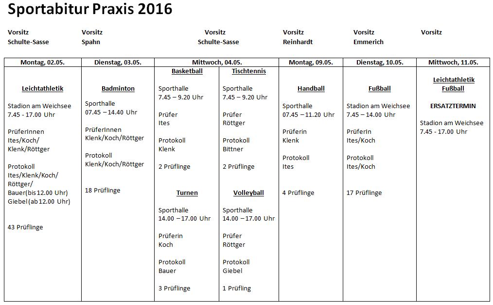 Sportabitur Praxis 2016